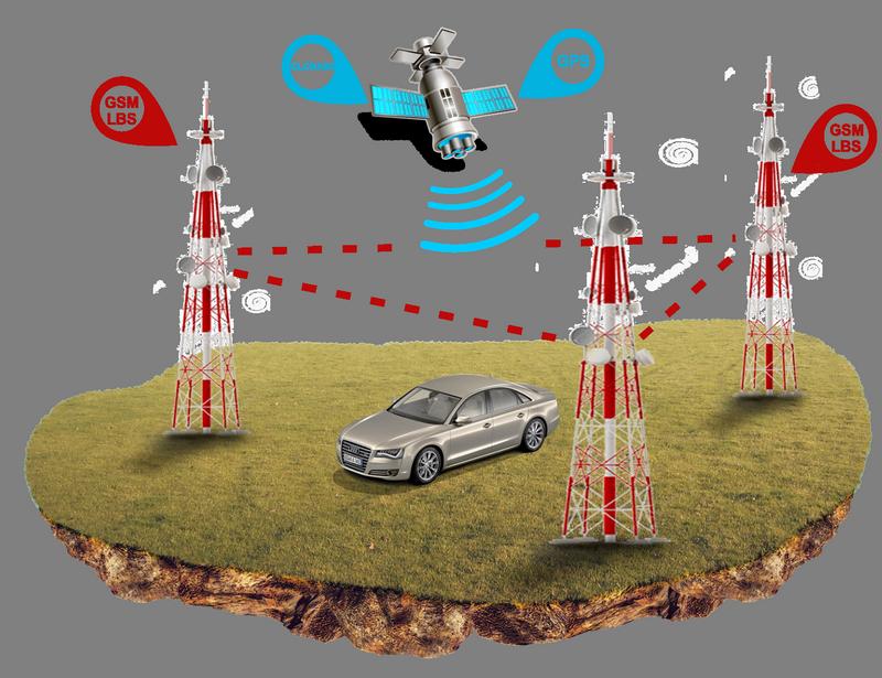 Как работает GPS-маяк?